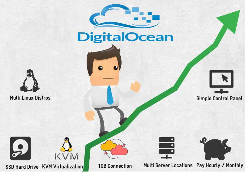 Dedicated server vs digitalocean n